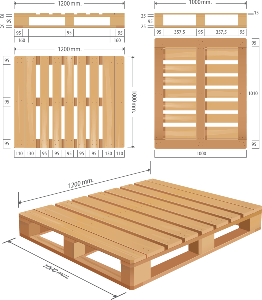 Custom Wood Pallet Design & Manufacture, Ashland VA | BC ... on Pallet Design  id=87875